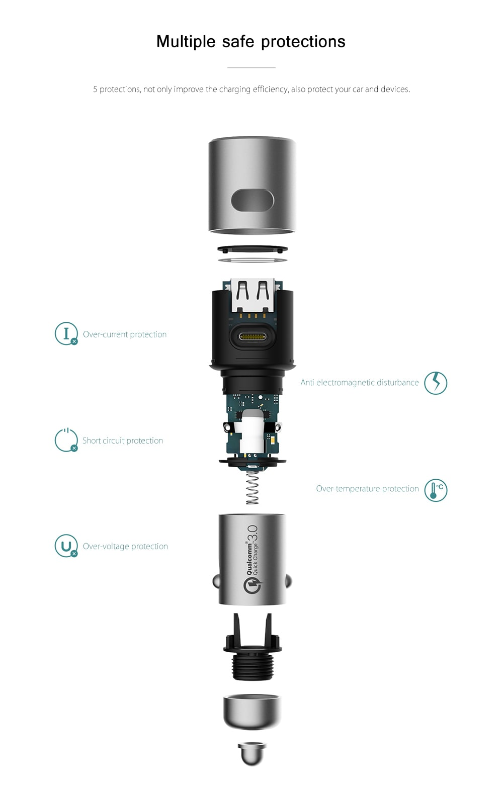 Xiaomi Mi Car Charger Qc 3 0 Fast Charge Version