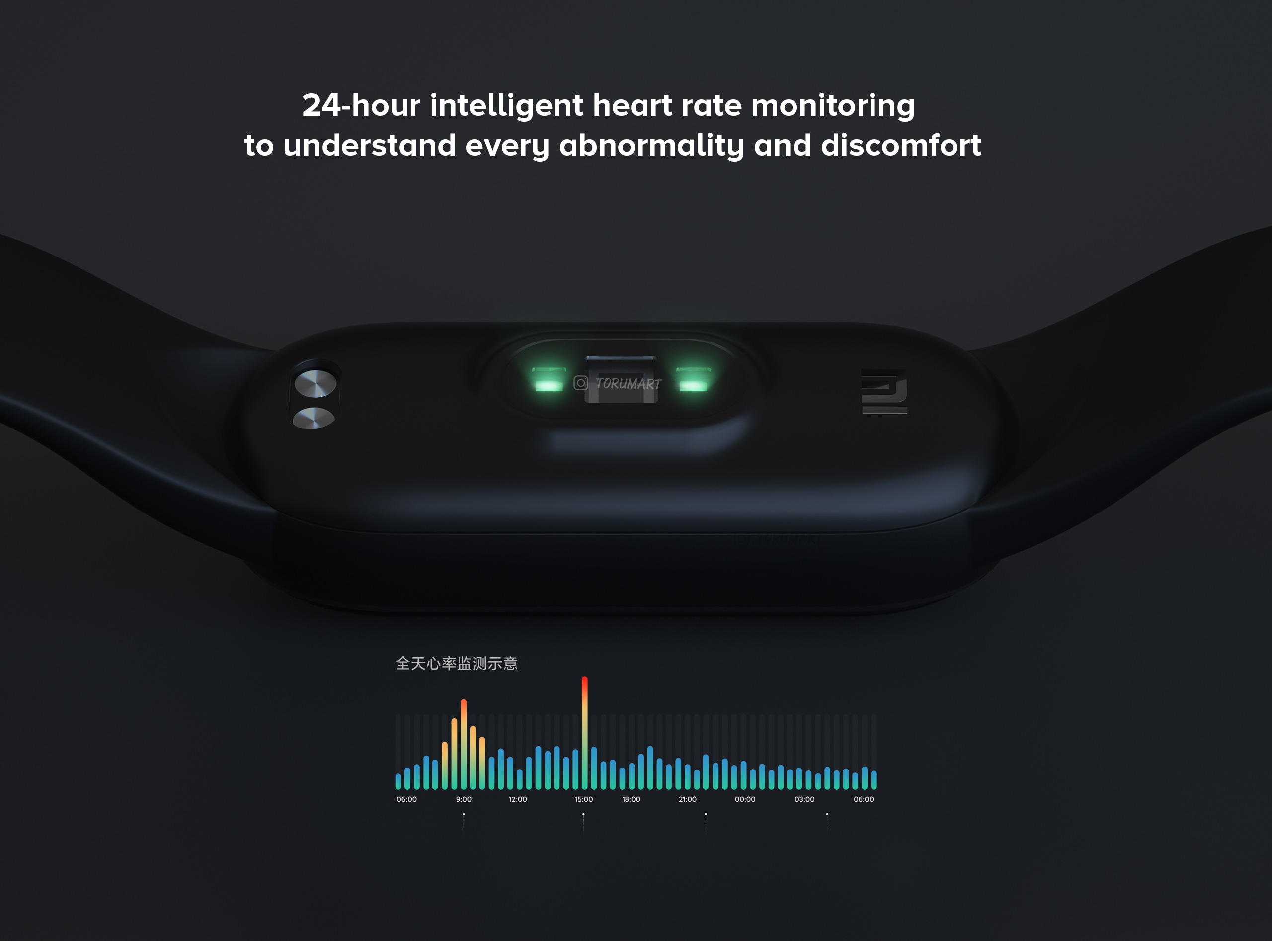 24-hour intelligent heart rate monitoring to understand every abnormality and discomfort