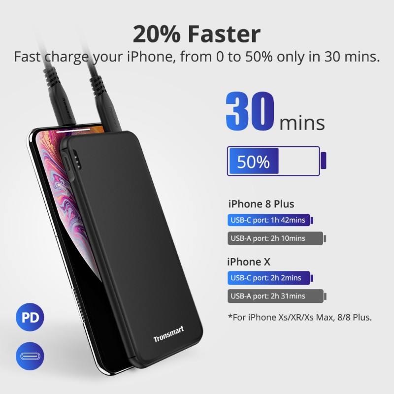 20% faster