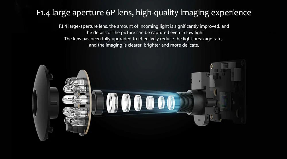lens Xiaomi Smart Camera PTZ Pro