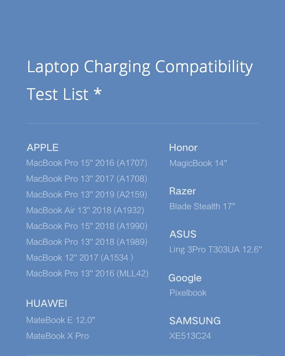 laptop charging compatibility Xiaomi 65W GaN charger
